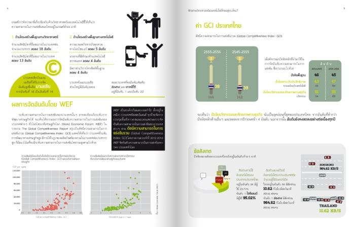 sti index-spread-4